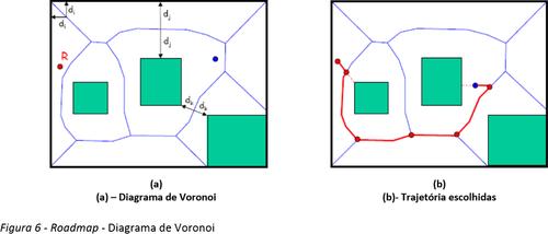 DiagramaVoronoiRM.PNG