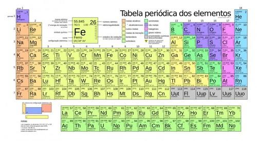 tabela-periodica-768x422.jpg