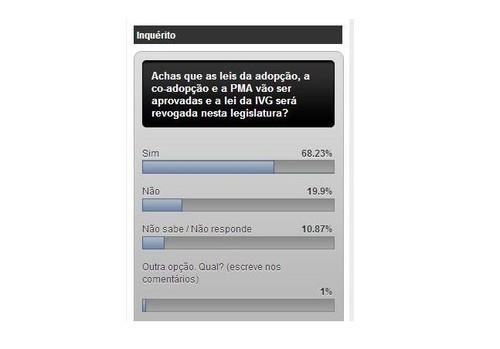 inquérito pma adopção gay ivg.jpg