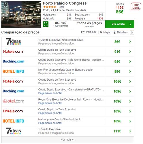 Imagem 1 | Trivago.pt - diferença de preços em Hotel no Porto