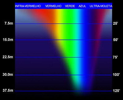 espectro_e_profundidade.jpg