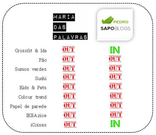 Tabela IN and OUT - Pedro Sapo VS Maria das Palavras