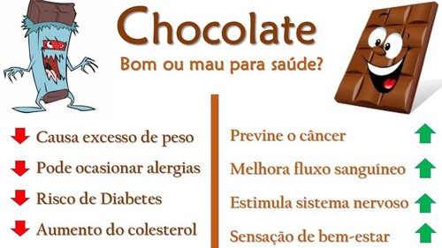 Benefícios-do-chocolate1.jpg