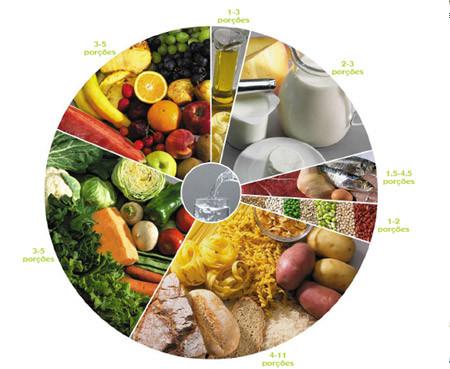 roda_dos_alimentos.jpg