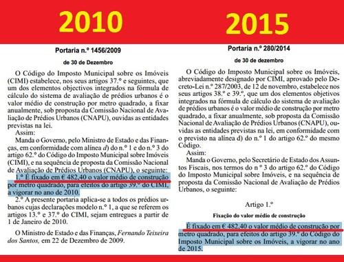 IMI alteração do valor por m2 em 2015_portaria