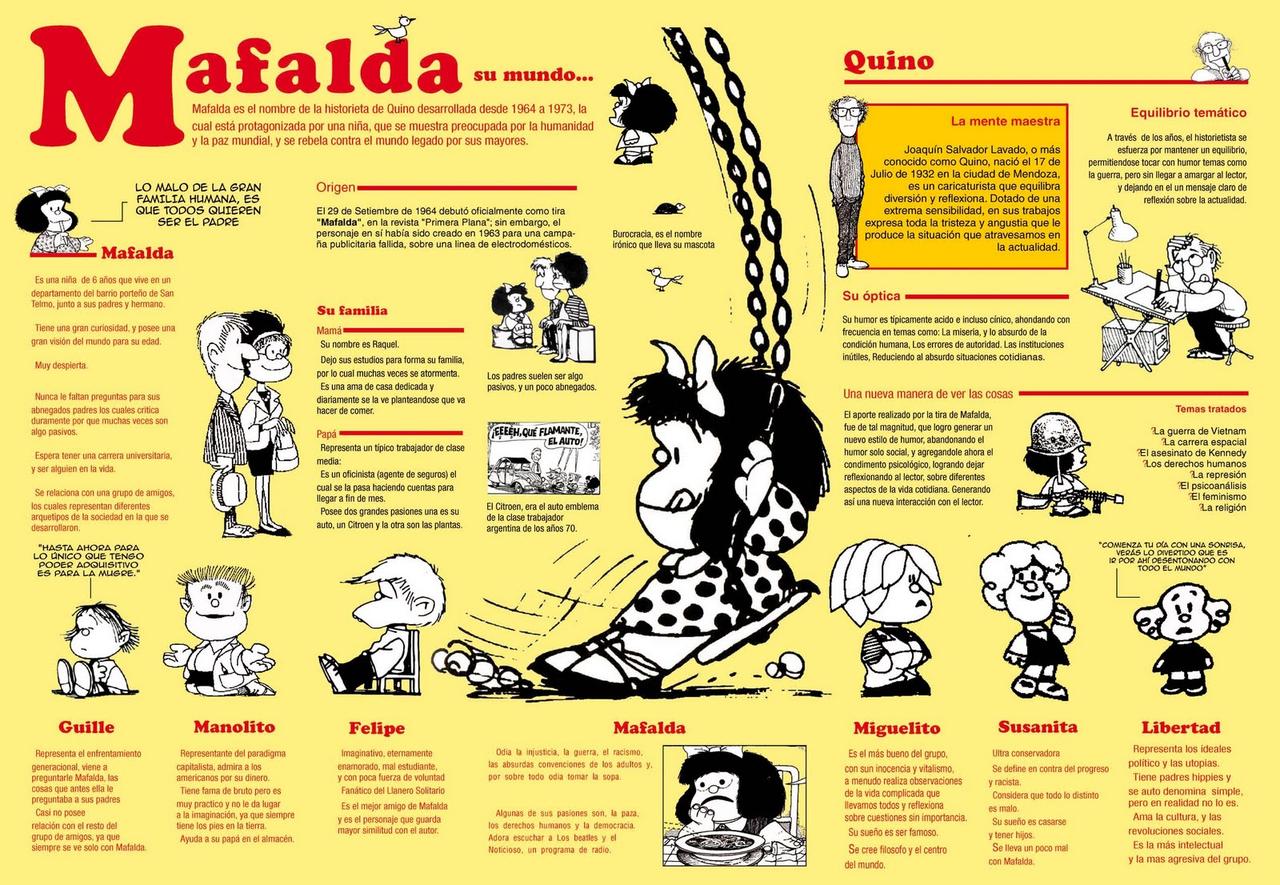 mafalda-quino-1600x1106-wallpaper-1637056.png