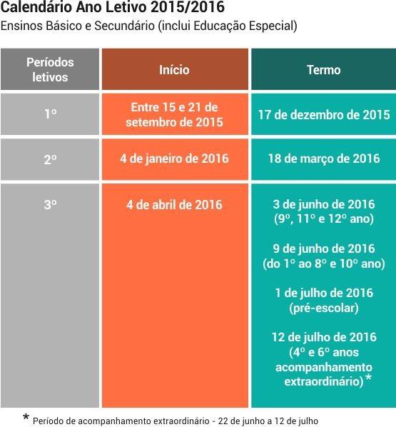 calendario_ano_letivo_2015_2016.jpg