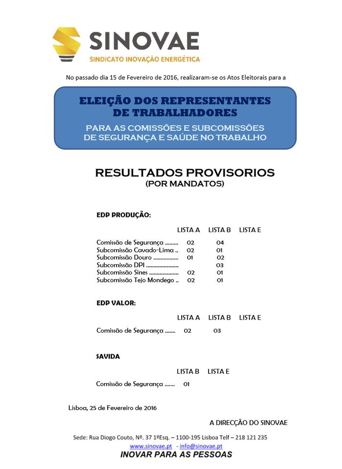 Resultados Provisorios.png