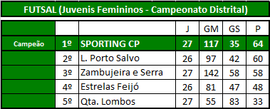 Futsal (Juvenis Fem).png