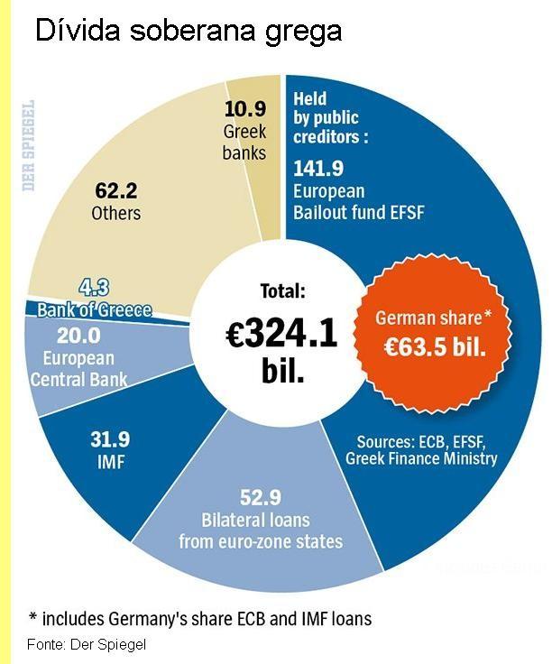 Dívida grega.jpg