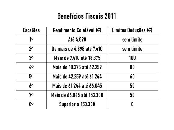 Beneficios Fiscais-01.jpg