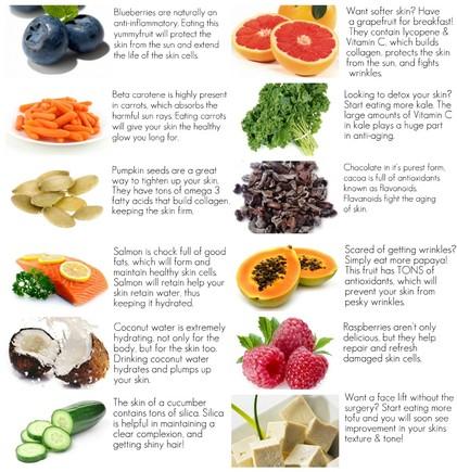comida pele