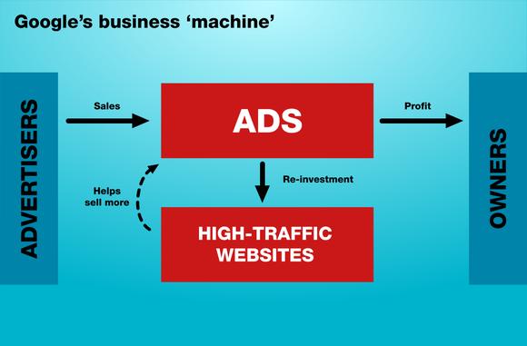 Google_Money_Machine.png