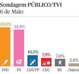 sondagem público.jpg