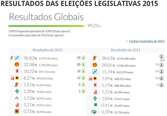 legislativas_2015.png